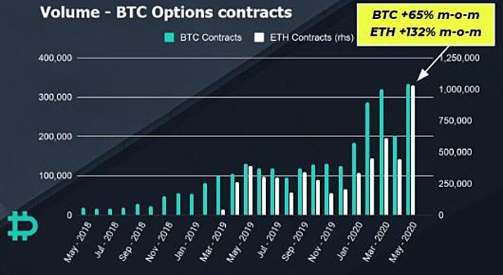 https://campaign-image.eu/zohocampaigns/38396000007288006_zc_v83_btc_options_contract_volume.jpg