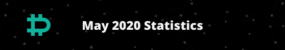 https://campaign-image.eu/zohocampaigns/38396000007288006_zc_v83_may_20020_statistics.png